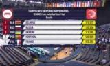 Українські батутисти завоювали медалі чемпіонату Європи. Відео